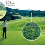 How To Maintain Golf Rangefinder? Top Tips & Tricks!!